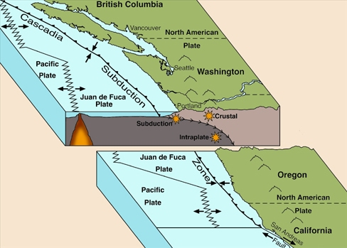 cascadia-subduction-zone23