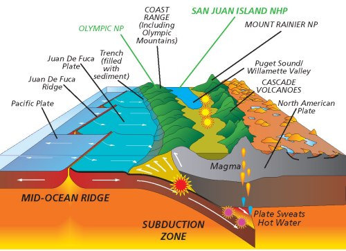 cascadia-subduction-zone25