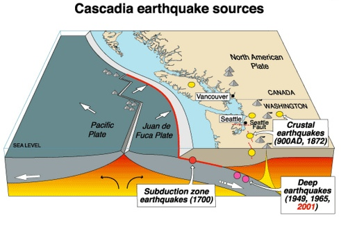 cascadia-subduction-zone26