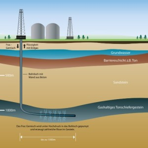 Fracking-negativo