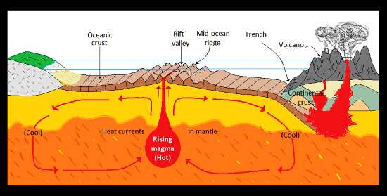 mantle plume subduction3_m